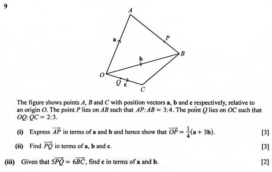 IGCSE Add Maths Paper 1 May/June 2013 solution video - The