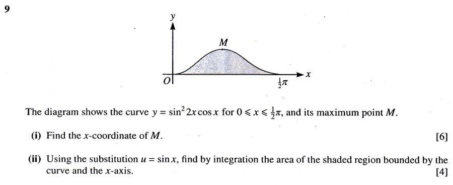 Integration Functionality Essay Sample